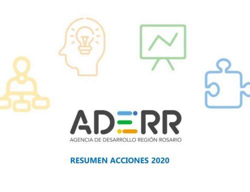 Resumen acciones 2020