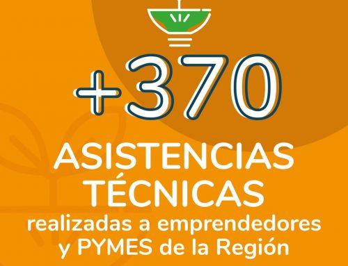 Acciones 2020: hicimos más de 370 asistencias técnicas
