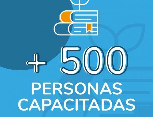 Acciones 2020: capacitamos más de 500 personas