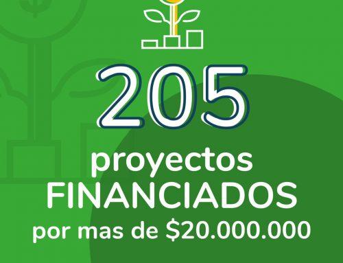 Acciones 2020: 205 créditos entregados