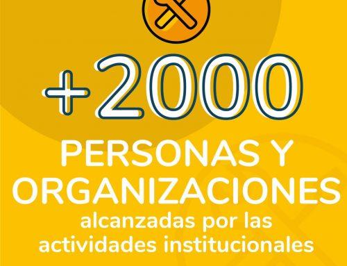 Acciones 2020: alcanzamos más de 2000 personas e instituciones